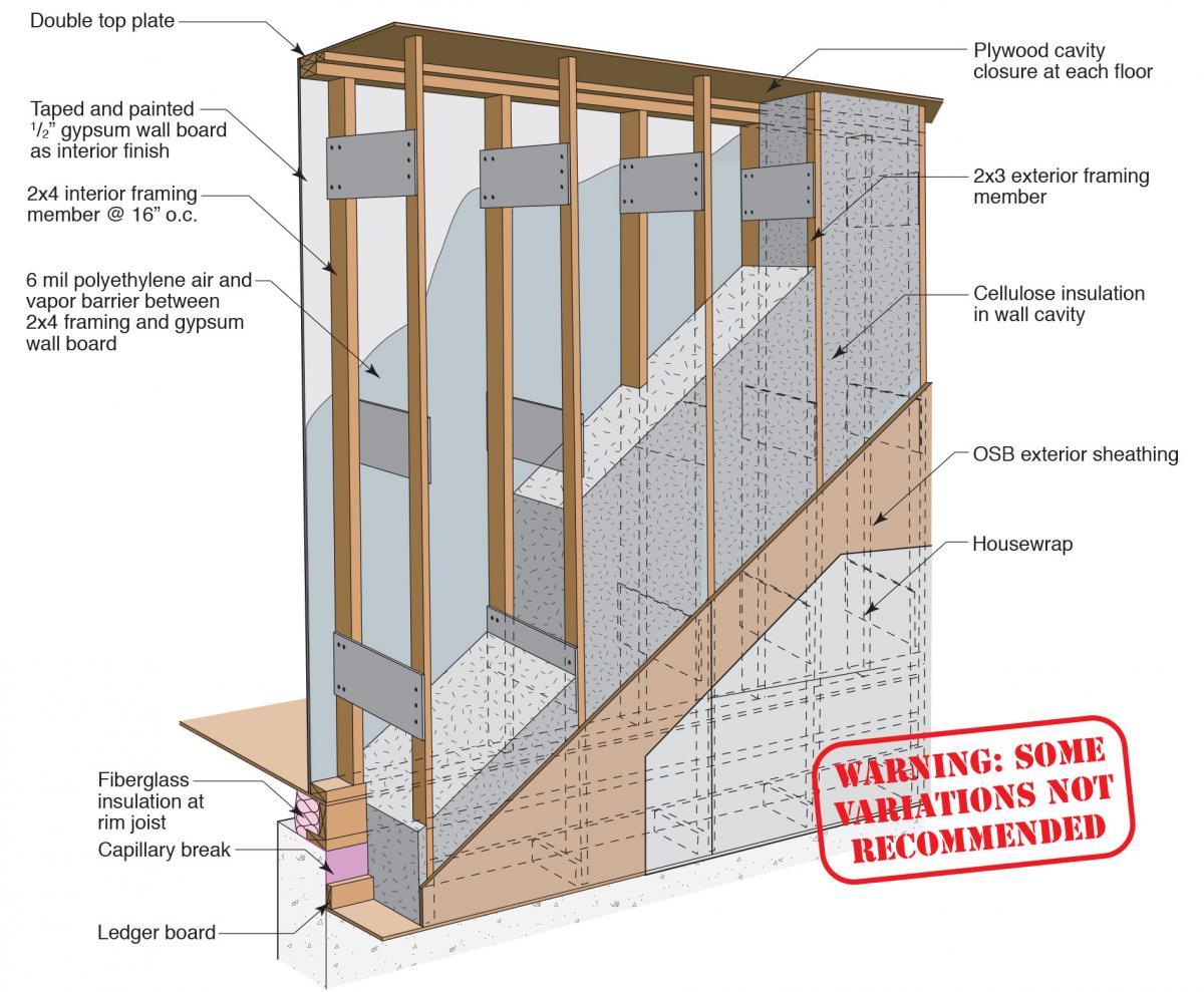 BSC_HighR_wall_05_warning_truss Wiring Zones In Walls on