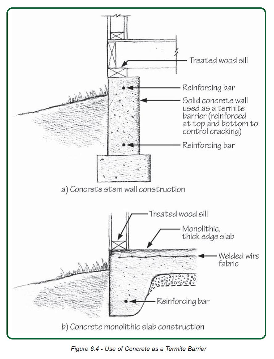 Seal Slab Foundation Five Clarifications On Seal Slab