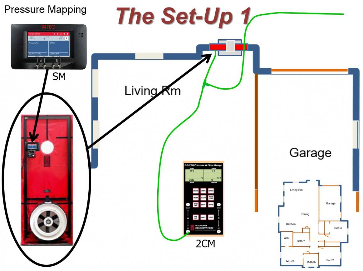 """To test house-to-garage airtightness, first set up the blower door kit with the smart manometer in the blower door. Install a T-fitting in the (green) tubing that goes from the reference tap of channel """"A"""" of the smart manometer. Run one tube outdoors. Connect the other tube to the reference tap on channel """"A"""" of the two-channel manometer (2CM)"""