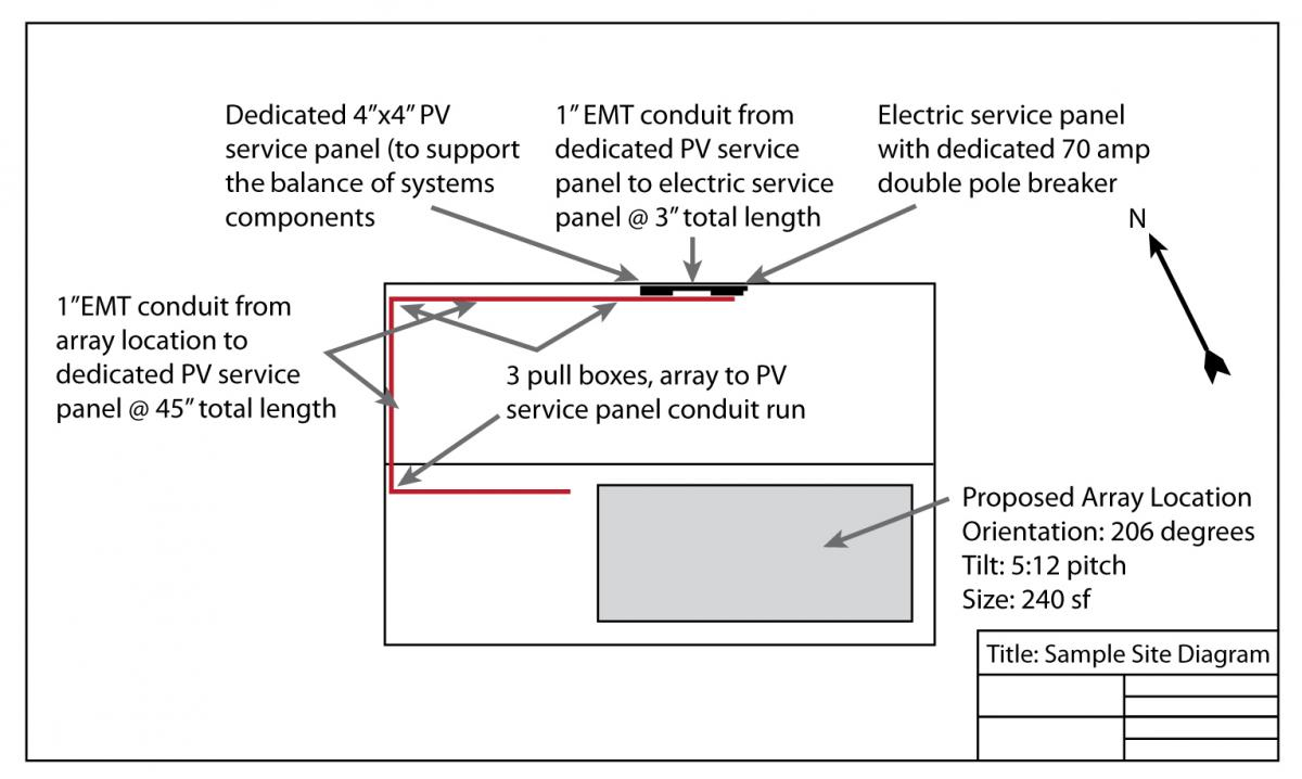 PV system drawing example