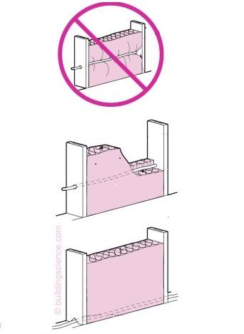 Showing cutting methods of batt insulation