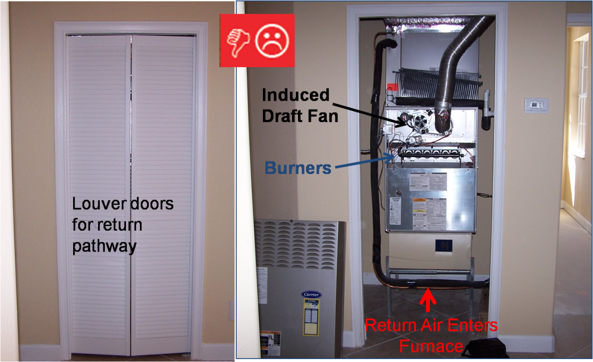 Category 1 furnace with non-ducted return