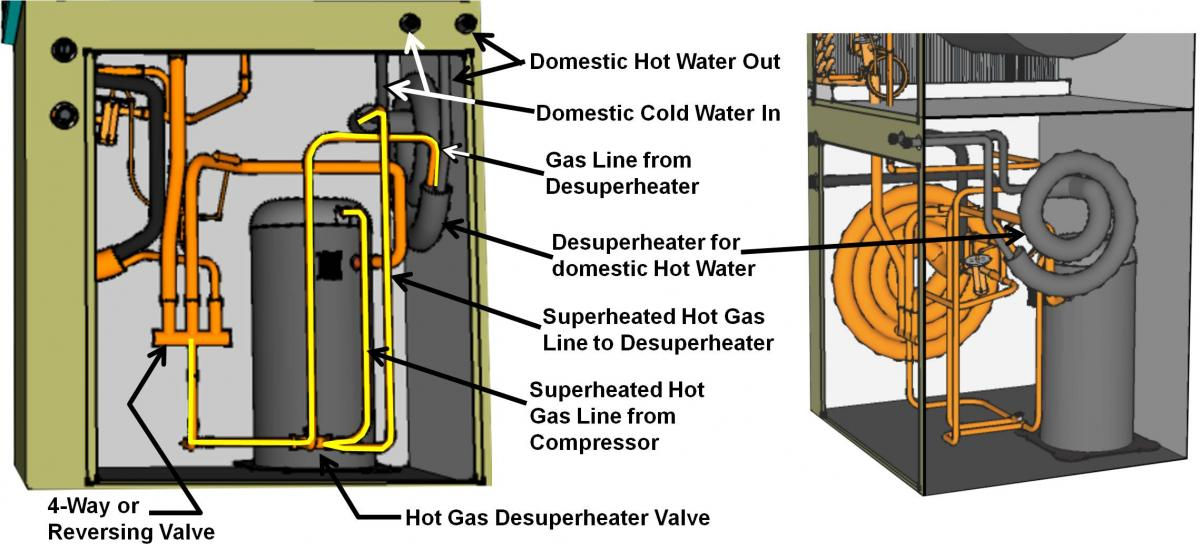 Desuperheater for domestic hot water