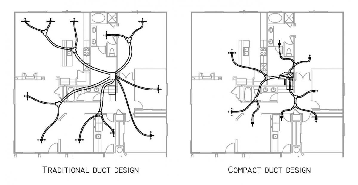 Compact Air Distribution | Building America Solution Center