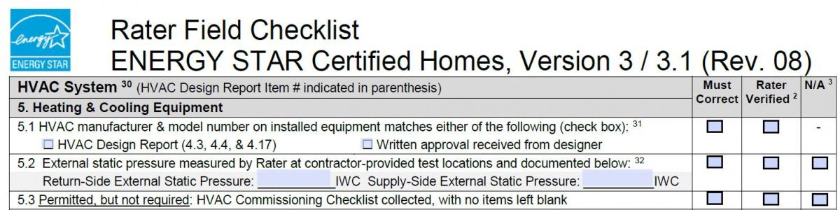 Checklist revised 09/15/2015.  Required for homes permitted starting 07/01/2016.