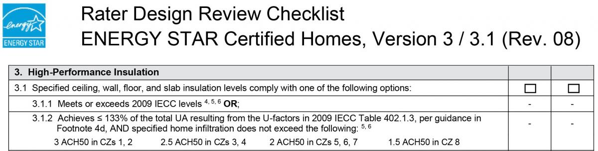 Information guide describing section 3 requirements in Version 3.0/3.1 Rev. 08 ENERGY STAR HVAC Rater Design Review Checklist.