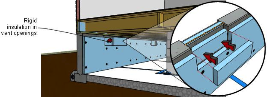 Rigid foam board interior insulation for existing - Adding rigid insulation to exterior walls ...