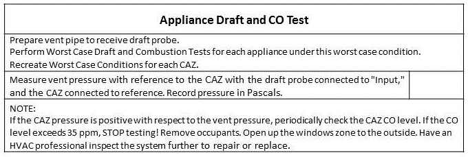 Appliance Draft and CO Test