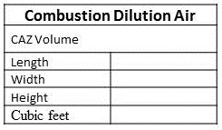 Combustion Dilution Air
