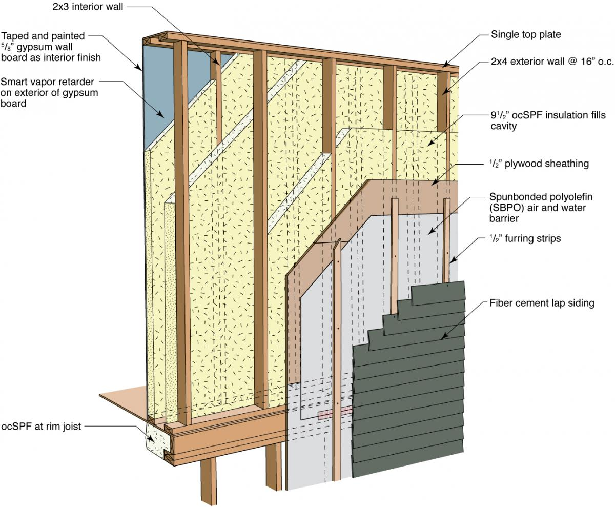 Exterior Stud Wall Construction : Double stud wall framing building america solution center
