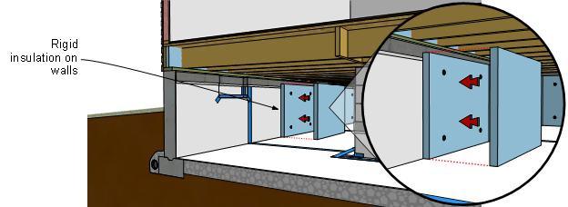 Install rigid foam insulation