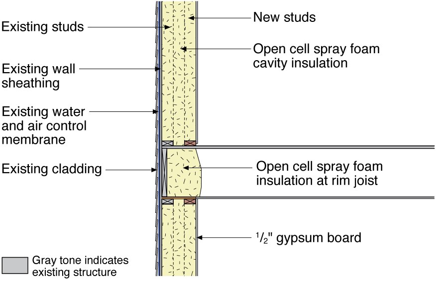 Spray Foam Insulation For Cavities Of Existing Exterior