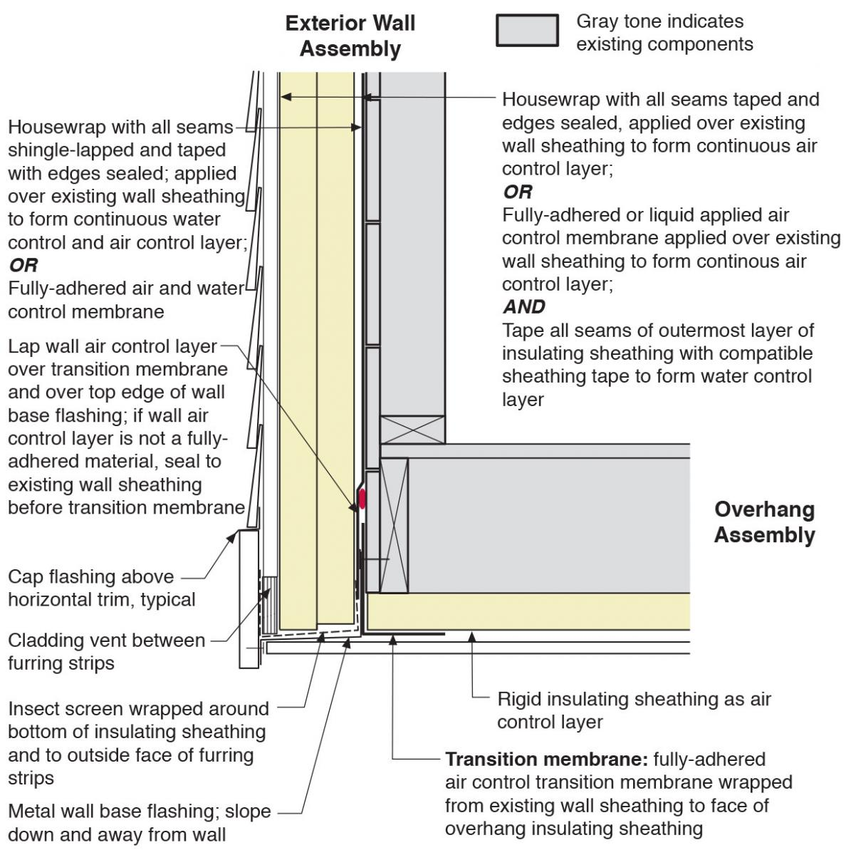 Insulating Existing Floor Overhang Building America