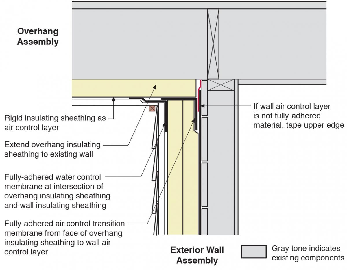 Retrofit Of Cantilevered Wall Showing Details At The Inside Corner For  Installing Air Sealing And Rigid Gallery