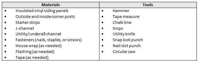 Vinyl Siding Material List Tyres2c