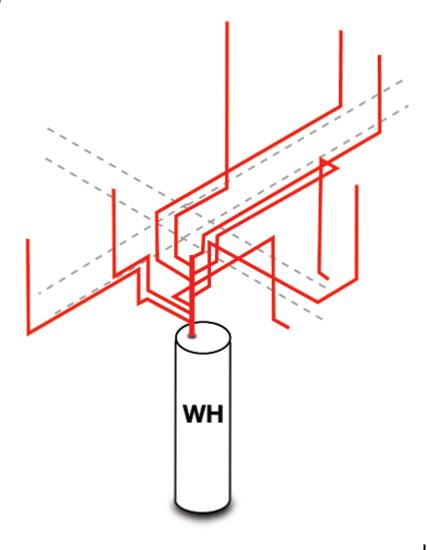Manifold plumbing layout
