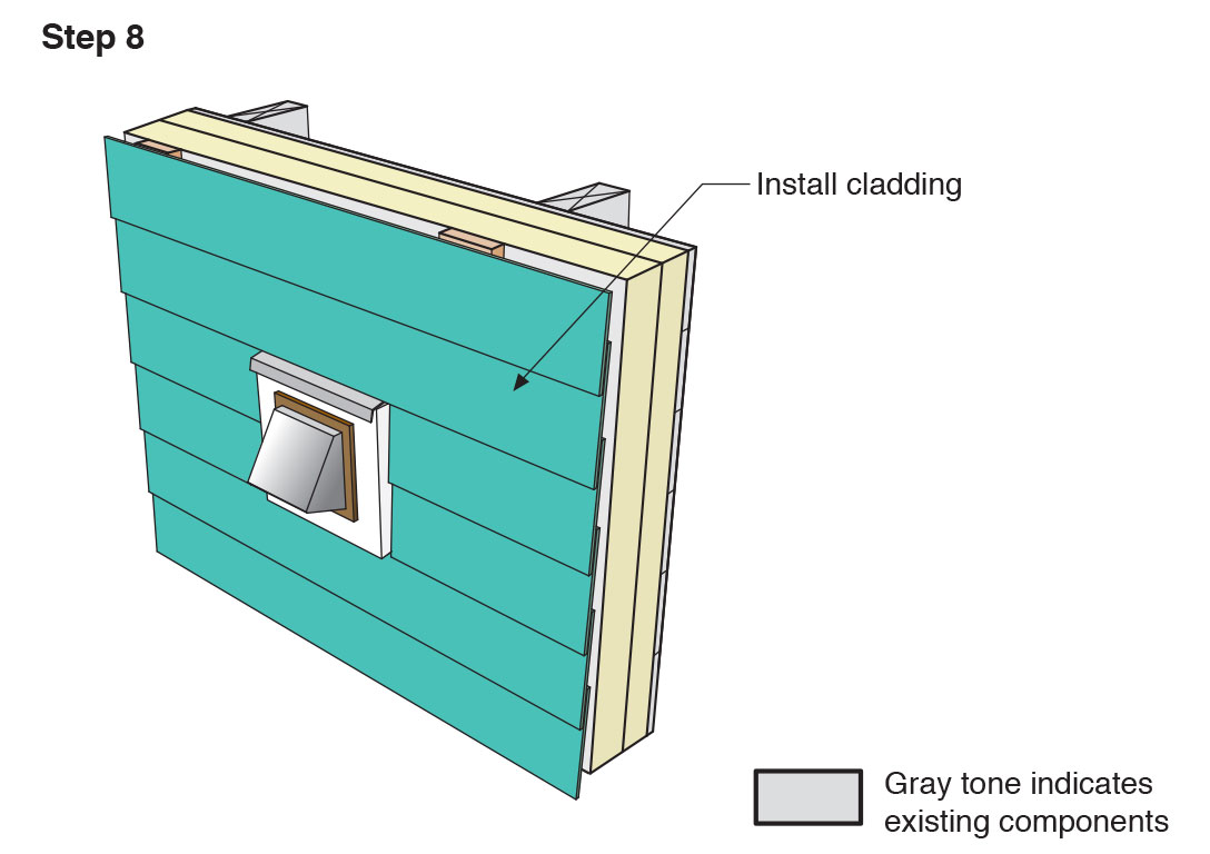 Attach the new cladding to the furring strips over the rigid foam for the exterior wall retrofit