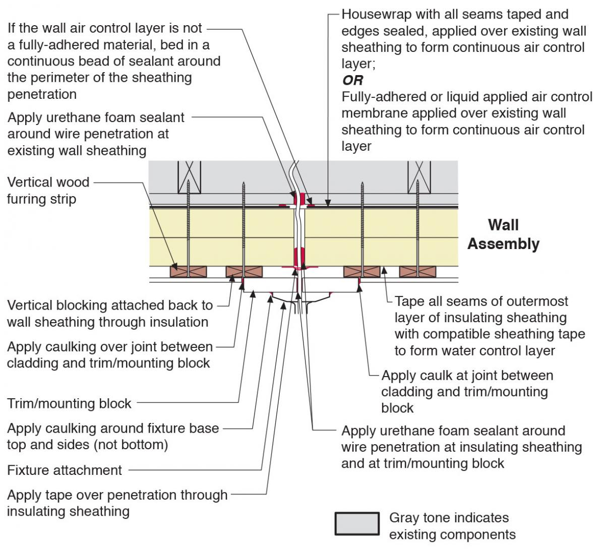 Plan view of electric wiring for light fixture installed in exterior wall showing flashing and air sealing details