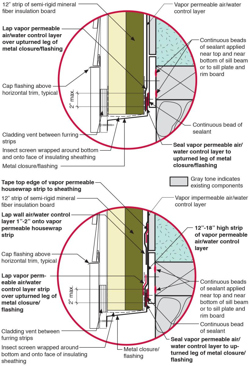 This exterior wall retrofit permits drying to the exterior of a sill plate installed on an untreated irregular foundation wall