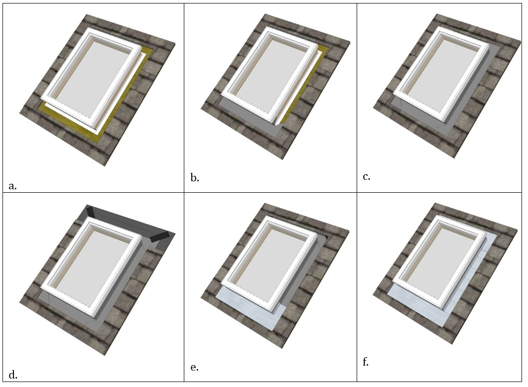 Install self-adhered and metal flashing around a curb-mounted skylight on an existing roof, working from the bottom up so upper layers overlap lower layers to shed water away from the roof.