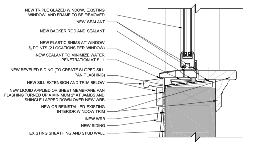 Wood Window Sill Detail Pictures To Pin On Pinterest