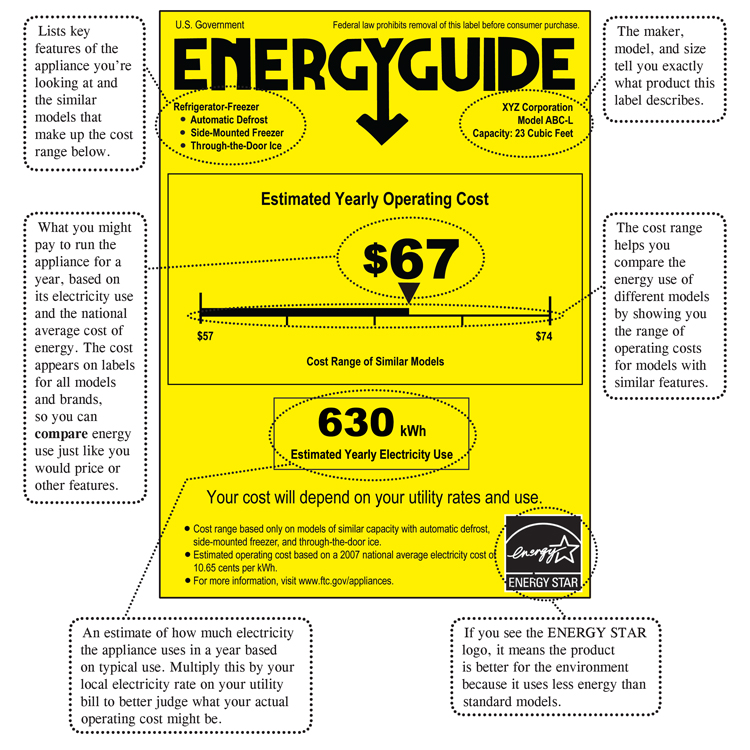 Use the EnergyGuide label to identify and compare energy-efficient dishwashers