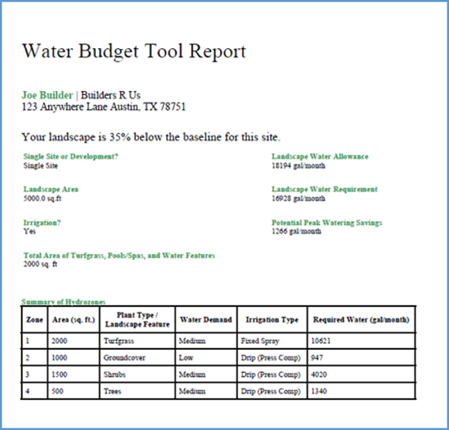 An example of the water budget tool report.