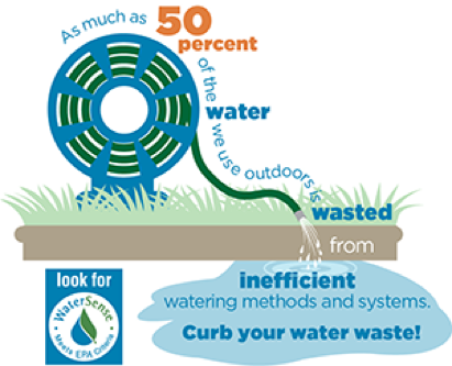 WaterSense tips for water efficient landscaping.