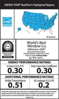 All ENERGY STAR-Qualified Windows Display the ENERGY STAR Label