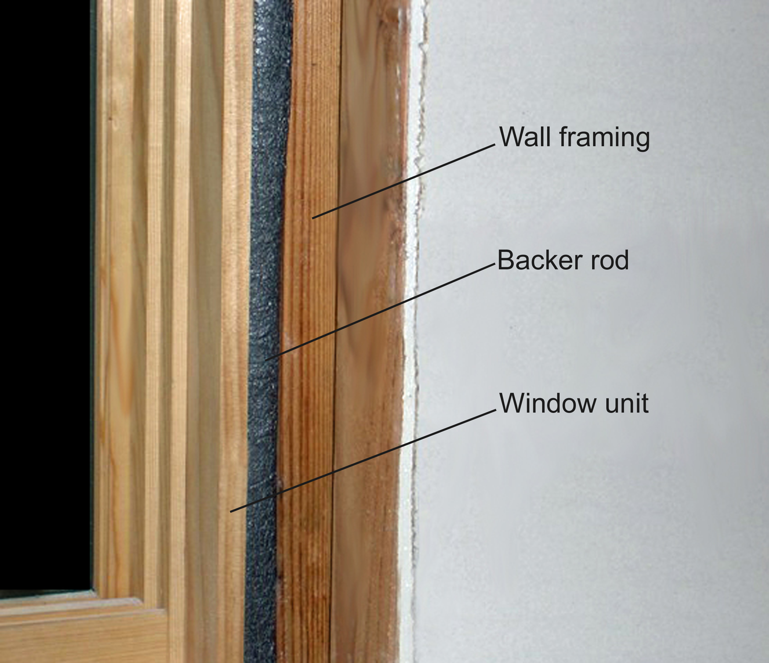 Air sealing window and door rough openings building for Door gap filler