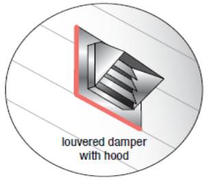 At the outlet of the dryer exhaust duct, install a hooded vent with a louvered damper