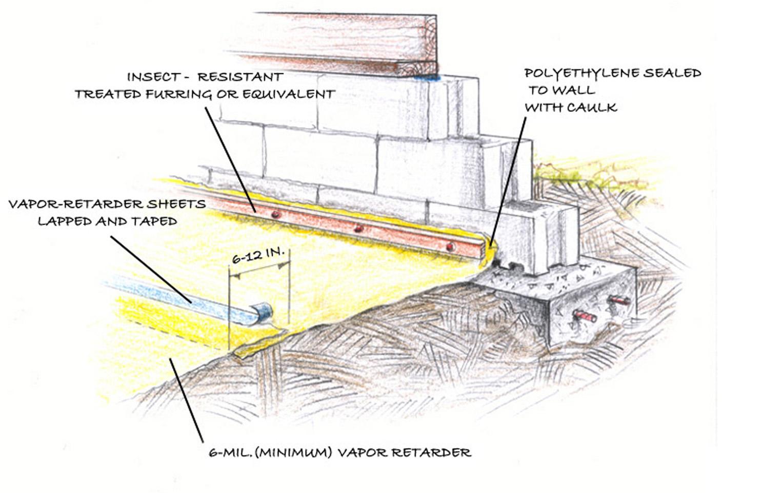 Concrete slab over polyethylene building america for Slab foundation definition