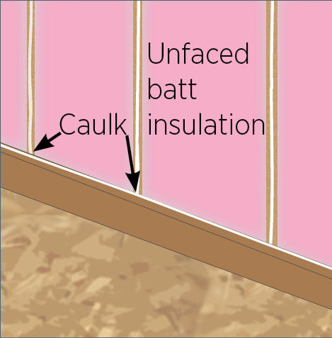Apply caulk to wall framing