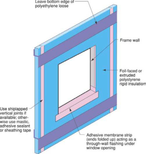Lay out the rigid foam sheathing joints so they do not align with the window and door edges