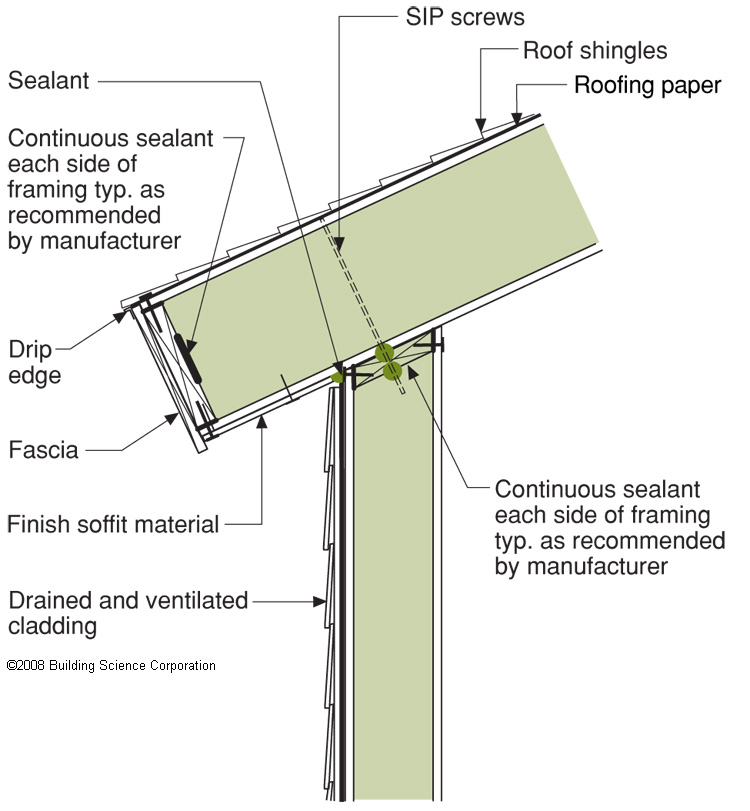 Make sure the beads of caulk are continuous the full length at each SIP panel seam, such as at the wall-roof seam, to maintain air barrier continuity