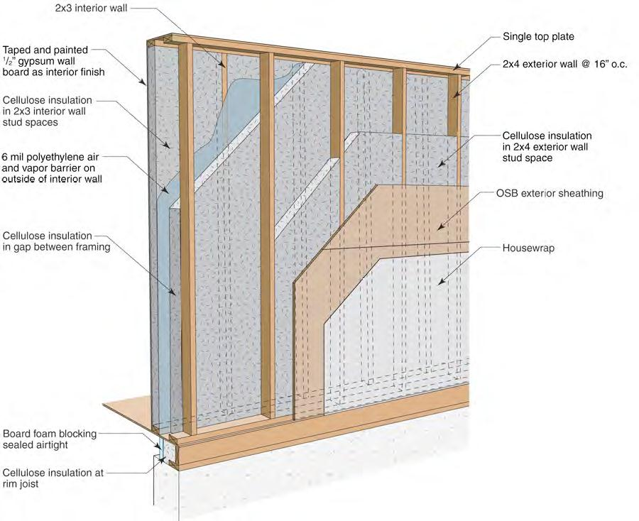 Double-stud wall with cellulose insulation