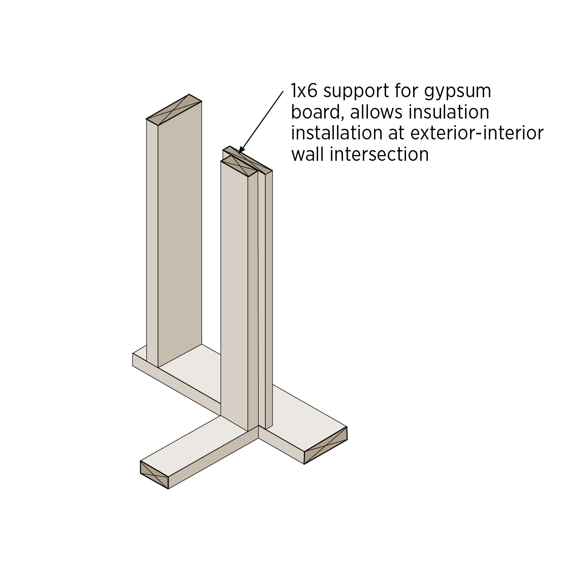 Wall: Advanced Framing: Insulated Interior/Exterior Wall