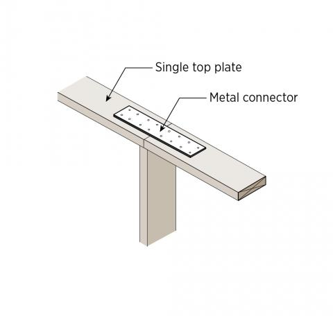 A metal plate is used to connect top plates to one another