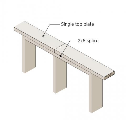 Wood blocking is used as a splice to connect top plates together