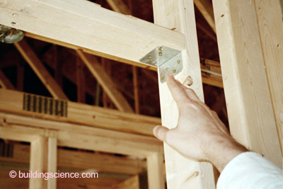 Interior non-load bearing walls are 2x4 studs spaced 24-inchon- center, can have non-structural connectors