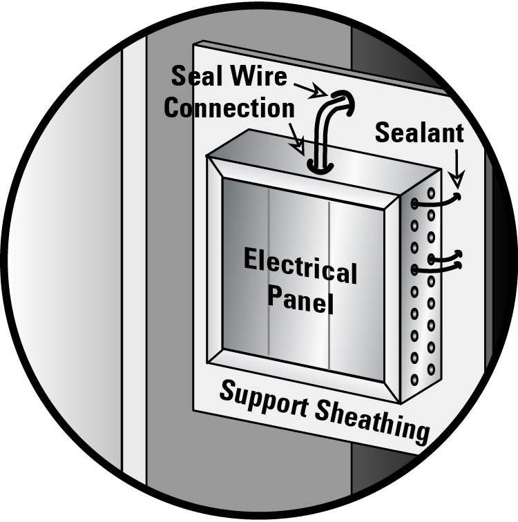 Air seal the electrical panel