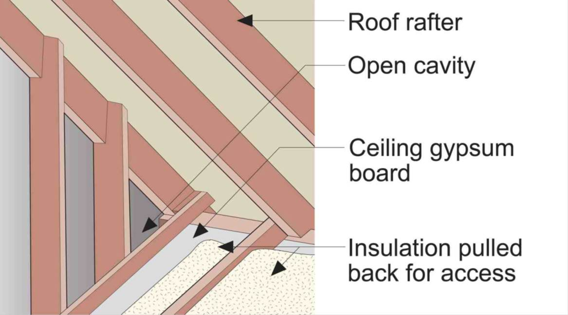 Balloon framing at a gable end wall allows air to flow from the attic down into the wall cavity