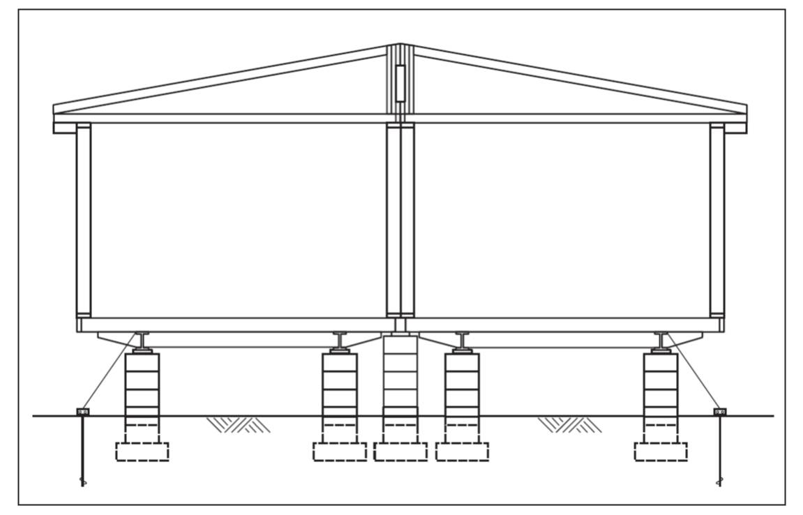 A typical two-section modular home installation on a pier and ground anchor system. The middle line between the modules is the marriage joint