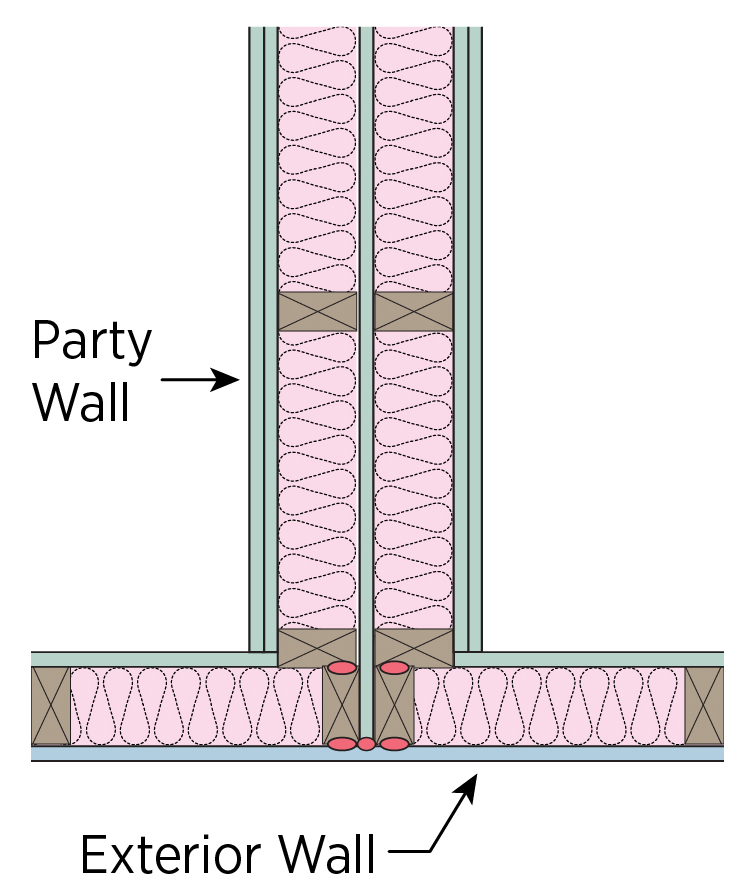 Multifamily party walls building america solution center for Party wall regulations