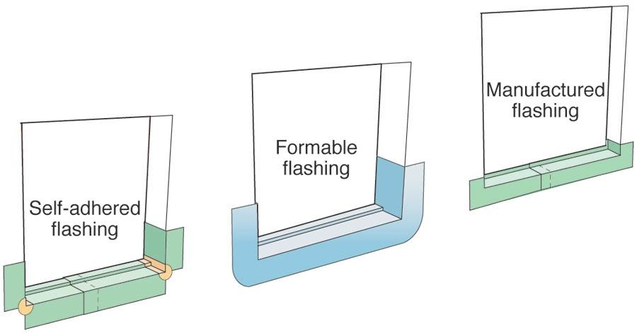 Formable Pan Flashing And Back Dam For Window Building