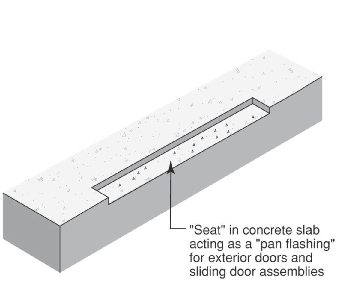 Concrete Slab Pan Flashing For Doors Building America Solution Center