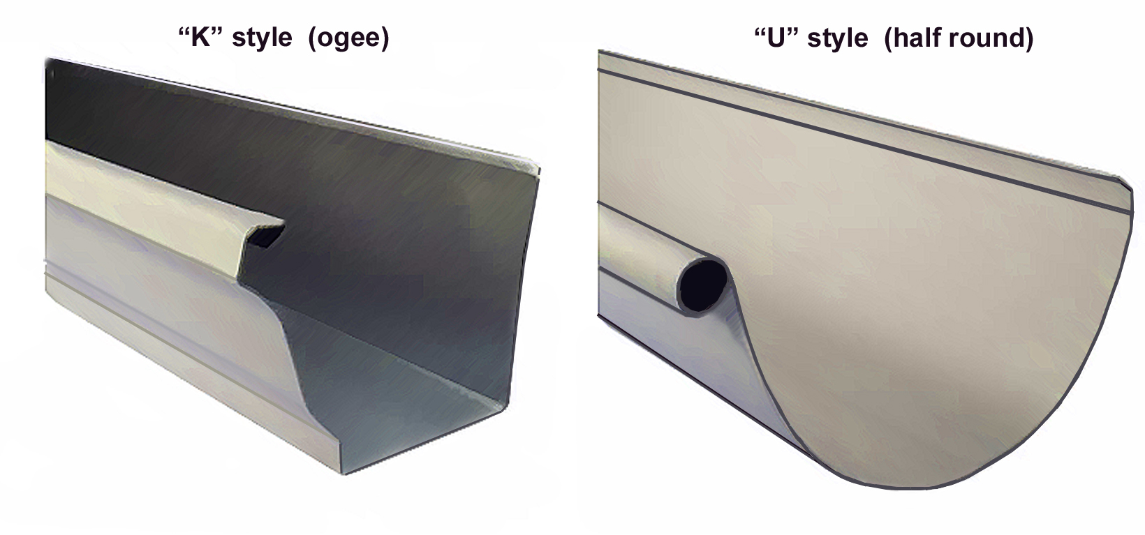 "Gutter channel. Stock gutter material's found in building supply centers are often listed as ""K"" or ""U"" styles. The difference in styles is purely aesthetic"