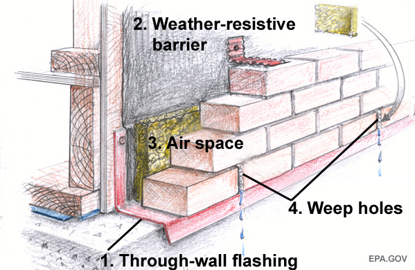 brick veneer rain screen assembly