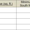 DOE Zero Energy Ready Home PV-Ready Checklist - Minimum Roof Area (Revision 07)