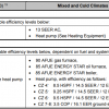 Exhibit 1: ENERGY STAR Reference Design Home for Version 3.1 (Rev. 09)